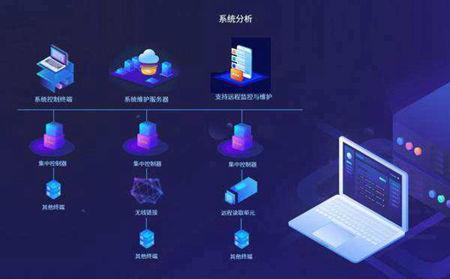 软件开发流程