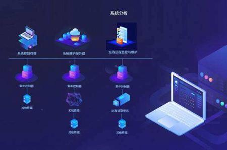 电商平台开发
